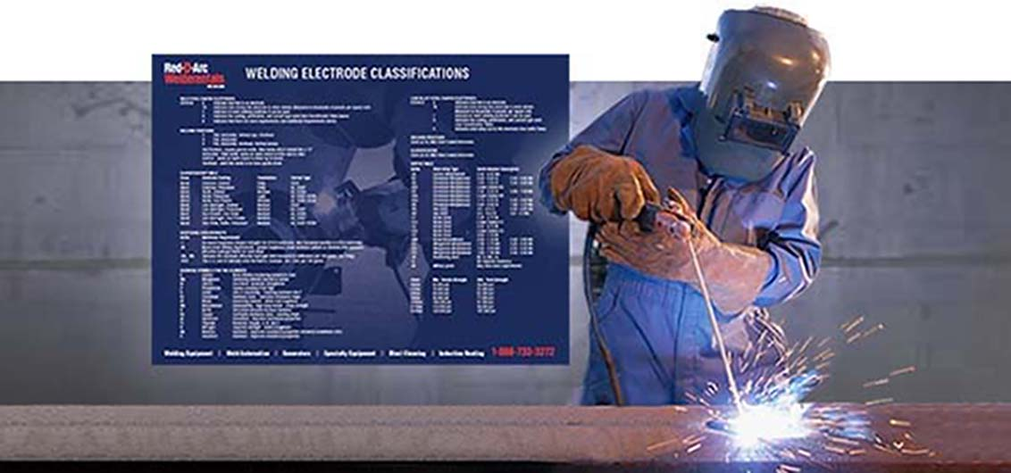Free Welding Electrode Classifications Quick Reference Wallchart